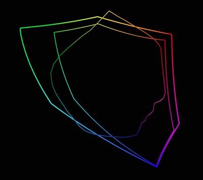 Color Workflow