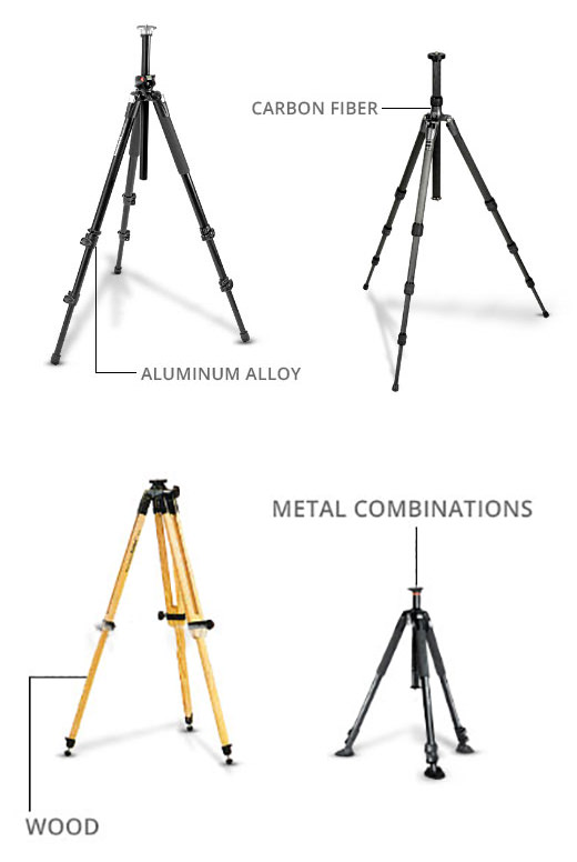 good vs bad tripod