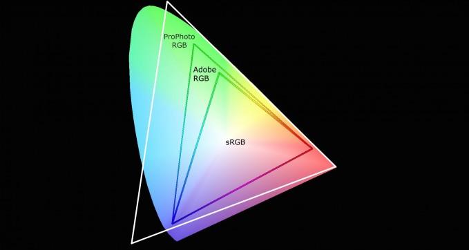 ProPhoto RGB color gamut