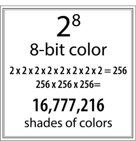 8 bit color display
