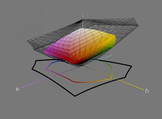 chromogenic prints color gamut