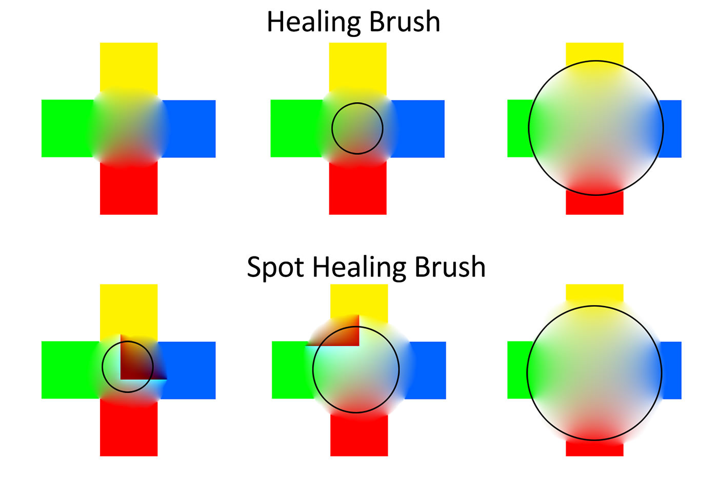 what spot healing brush photoshop does